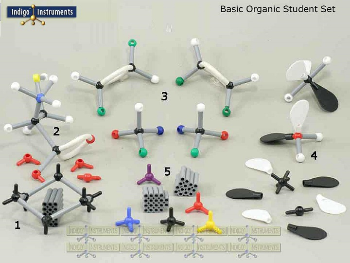 How Do You Use the Organic Chemistry Model Kit?